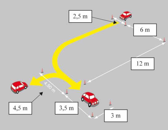 Esame pratico della patente AM parcheggio