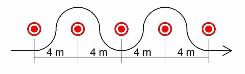 Esame pratico della patente AM slalom
