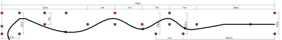 Esame pratico patente A2 dettaglio percorso 2