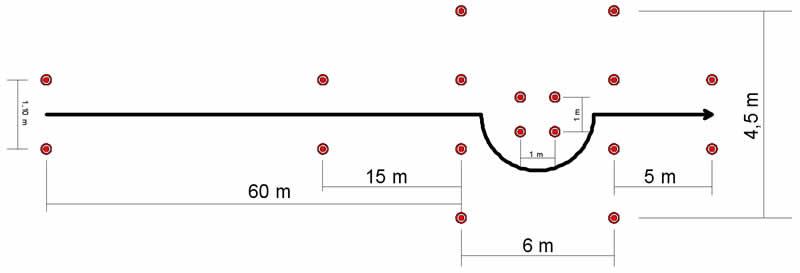 Esame pratico patente A1 ostacolo