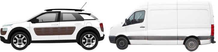 Patente B cosa posso guidare autovetture e autocarri