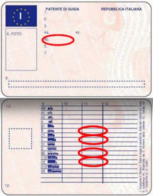 Rinnovo patente CE scadenza