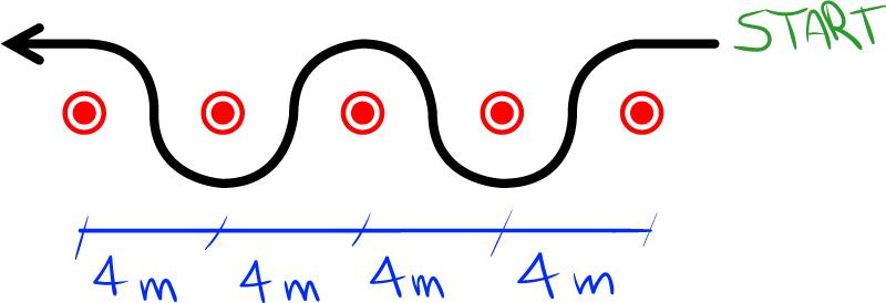 slalom patente am